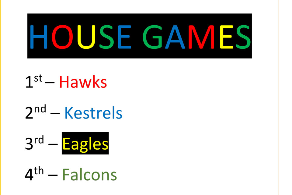 house games results